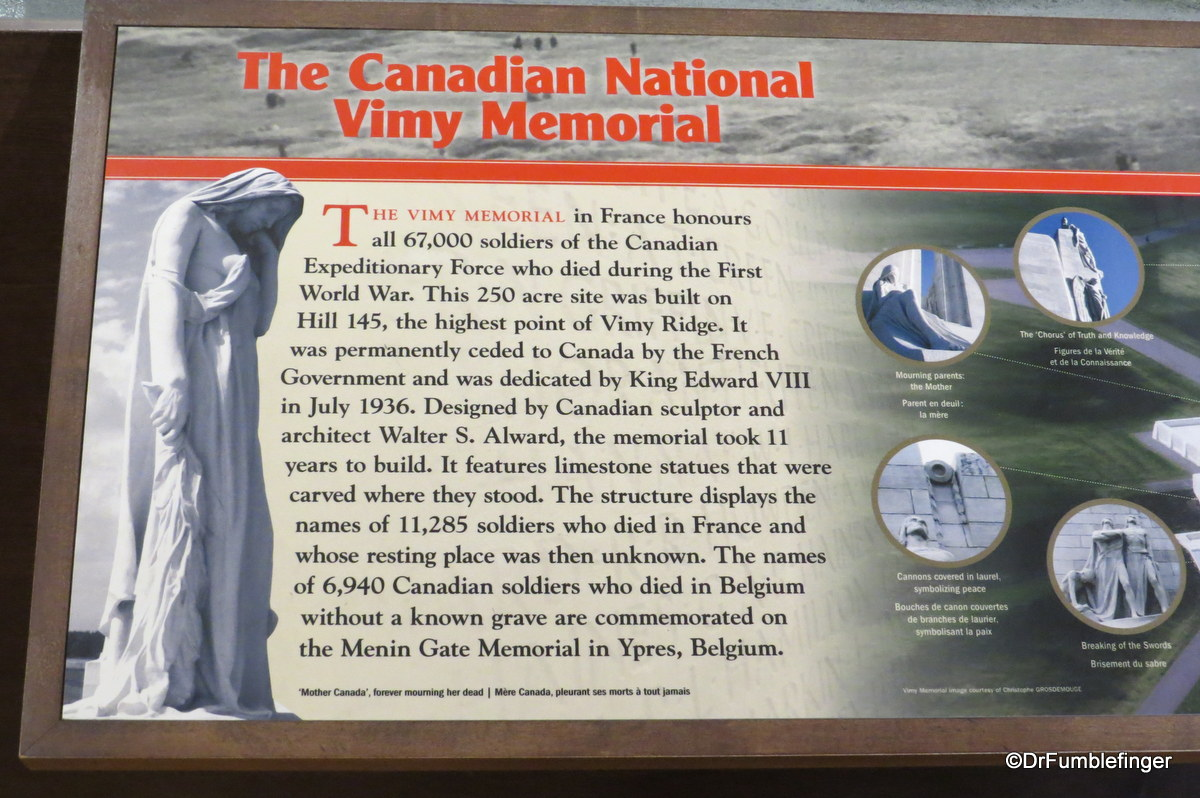 Army Museum, Citadel, Halifax